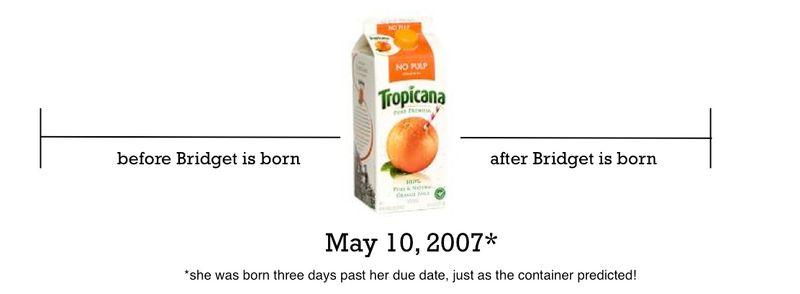 Orange juice timeline